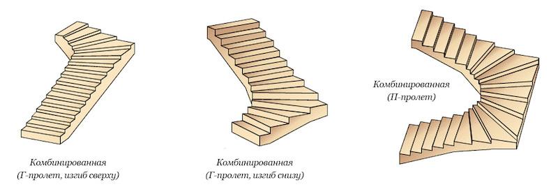 Комбинированные маршевые лестницы